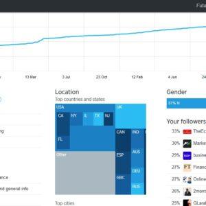 Account Analytics