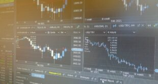 News That Move the Markets Today