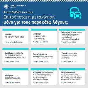ΜΕΤΑΚΙΝΗΣΗ sms