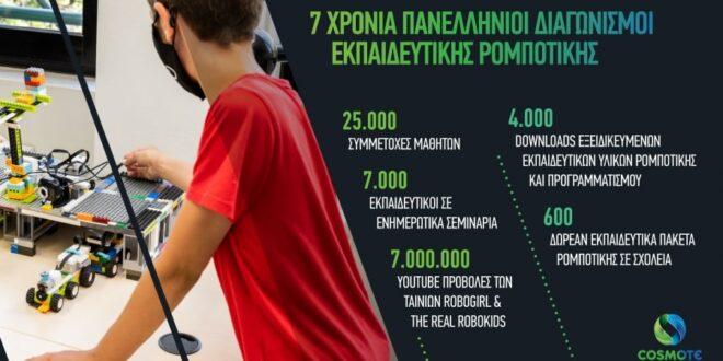 Πανελλήνιος Διαγωνισμός Εκπαιδευτικής Ρομποτικής 2021